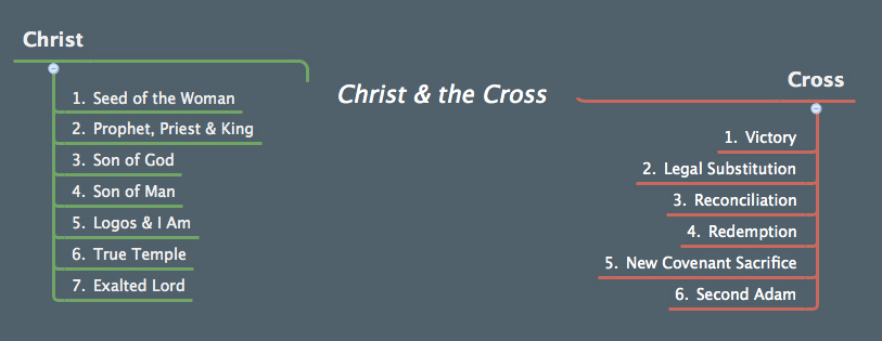 Christ and the Cross Outline