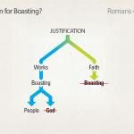 Runge Romans Graphic 1