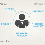 Runge Romans Graphic 4