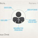 Runge Romans Graphic 4